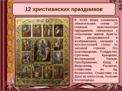 12 христианских праздников В XI-XII веках сложилась обязательная схема 12 гла...