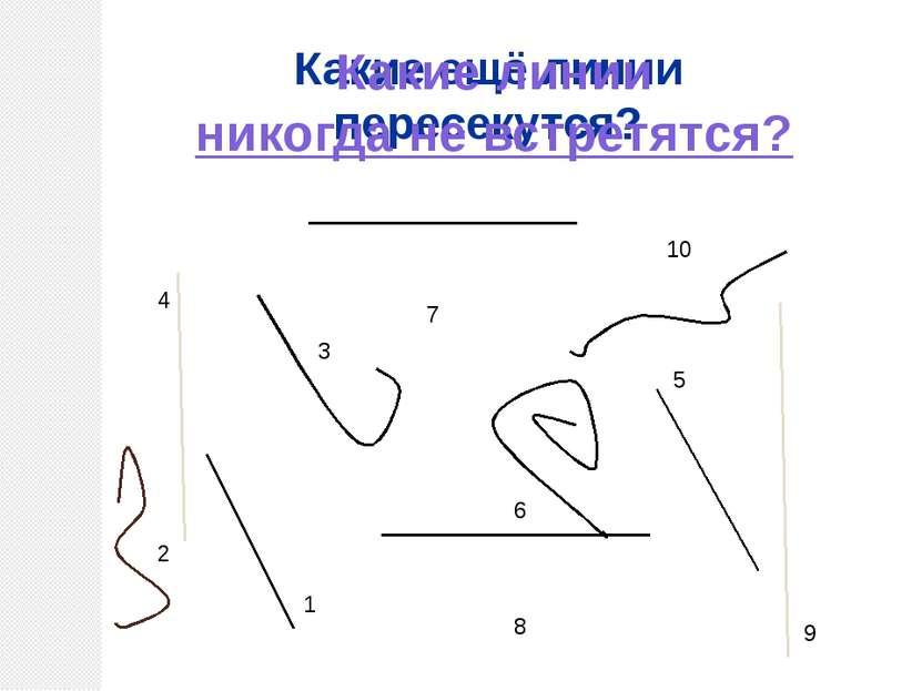 10 5 6 4 8 7 1 2 3 9 Какие ещё линии пересекутся? Какие линии никогда не встр...