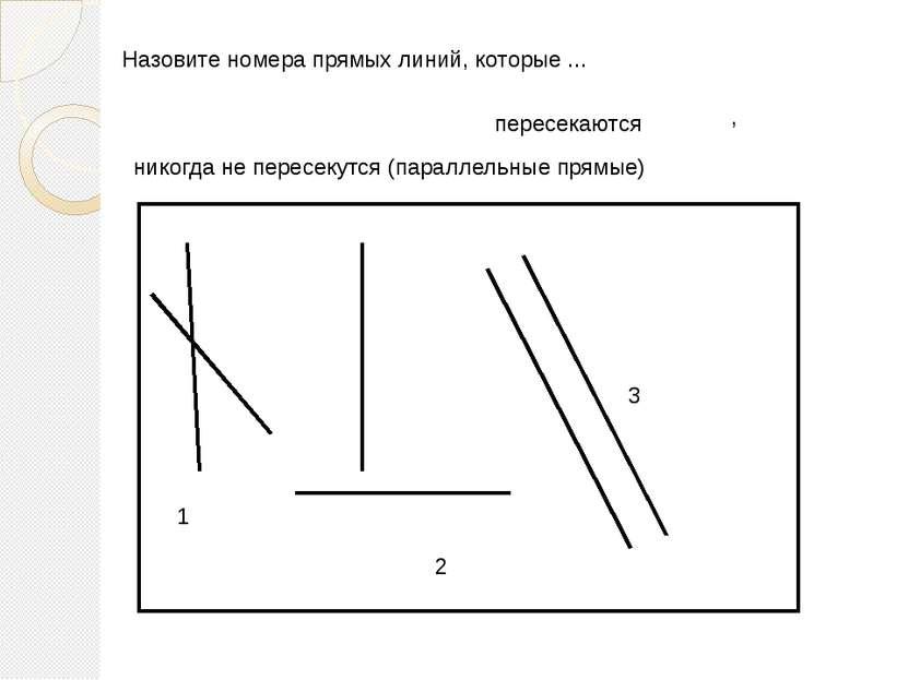 1 2 3 Назовите номера прямых линий, которые ... пересекаются никогда не перес...