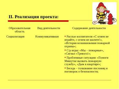 II. Реализация проекта: Образовательная область Вид деятельности Содержание д...