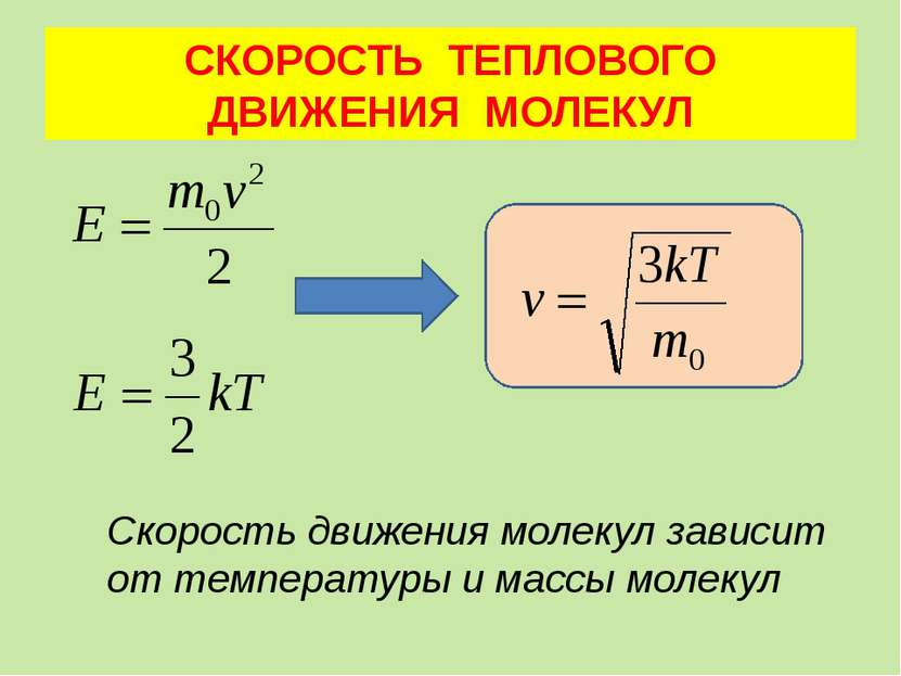 СКОРОСТЬ ТЕПЛОВОГО ДВИЖЕНИЯ МОЛЕКУЛ Скорость движения молекул зависит от темп...