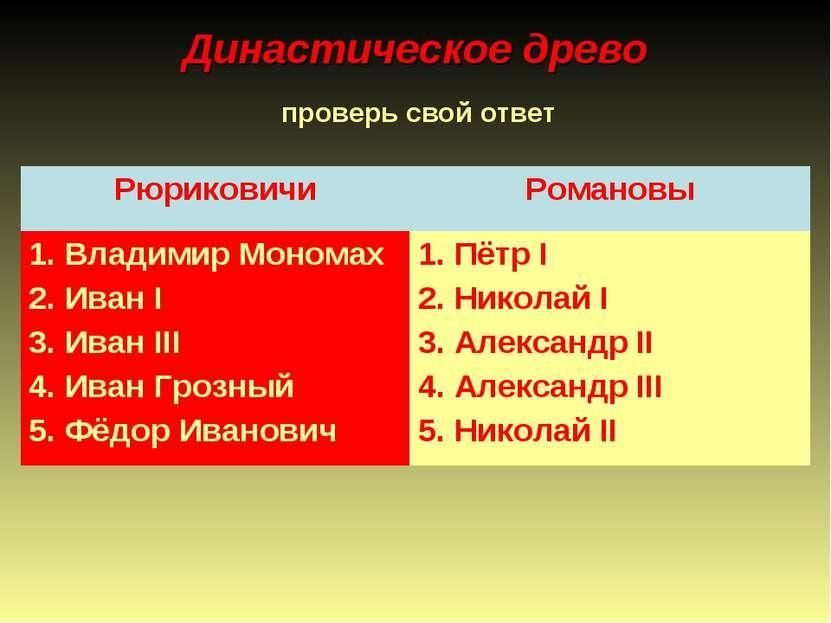 Династическое древо проверь свой ответ Рюриковичи Романовы 1. Владимир Монома...