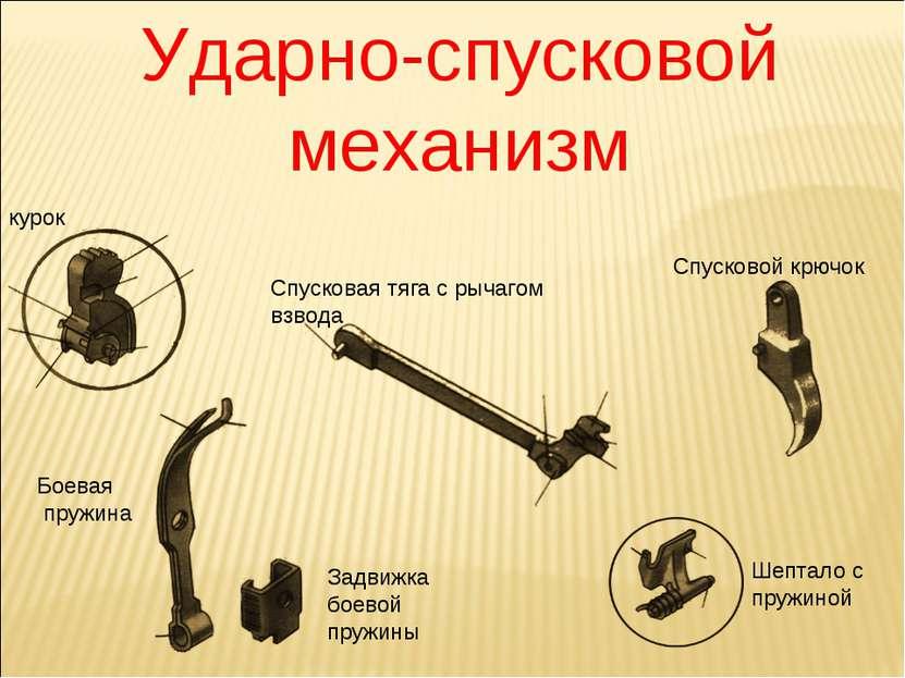 Ударно-спусковой механизм курок Боевая пружина Задвижка боевой пружины Шептал...