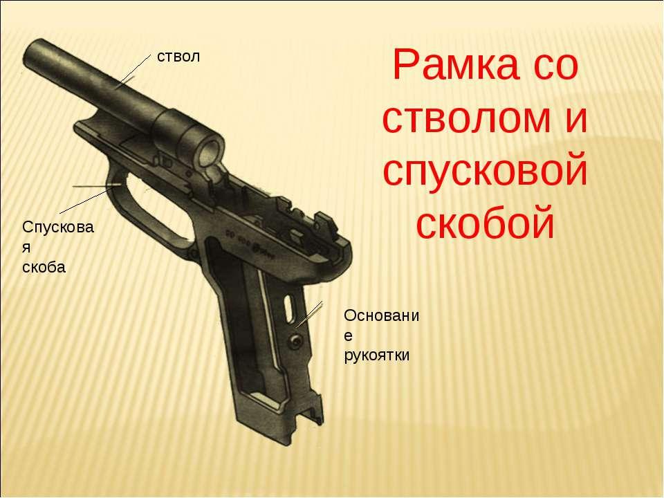 ствол Спусковая скоба Основание рукоятки Рамка со стволом и спусковой скобой