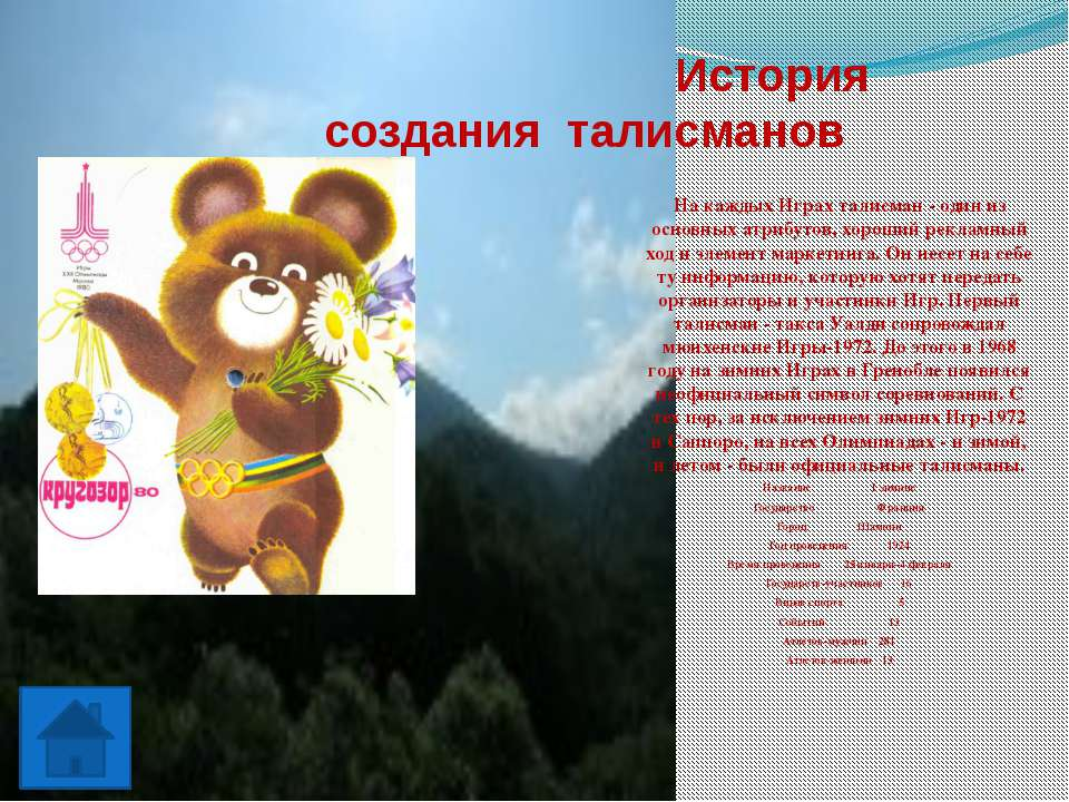 ОЛИМПИАДА 1998 Талисманами Игр в Нагано стали четыре совенка – Сукки, Нокки, ...