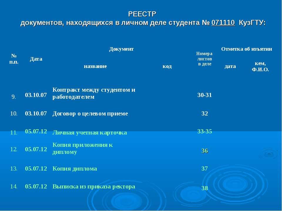 РЕЕСТР документов, находящихся в личном деле студента № 071110 КузГТУ: № п.п....