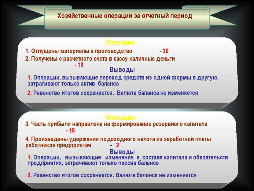 Хозяйственные операции за отчетный период Операции Выводы 1. Отпущены материа...