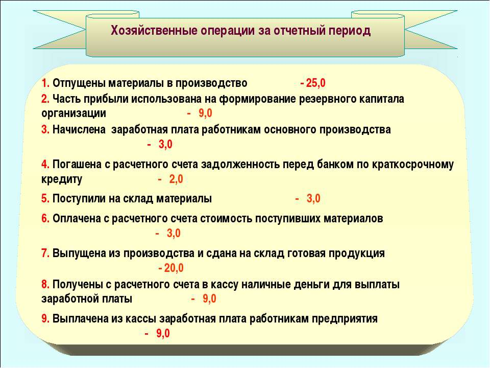 Хозяйственные операции за отчетный период 1. Отпущены материалы в производств...