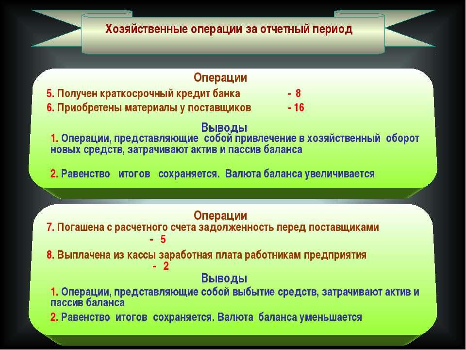 Хозяйственные операции за отчетный период Операции Выводы 5. Получен краткоср...