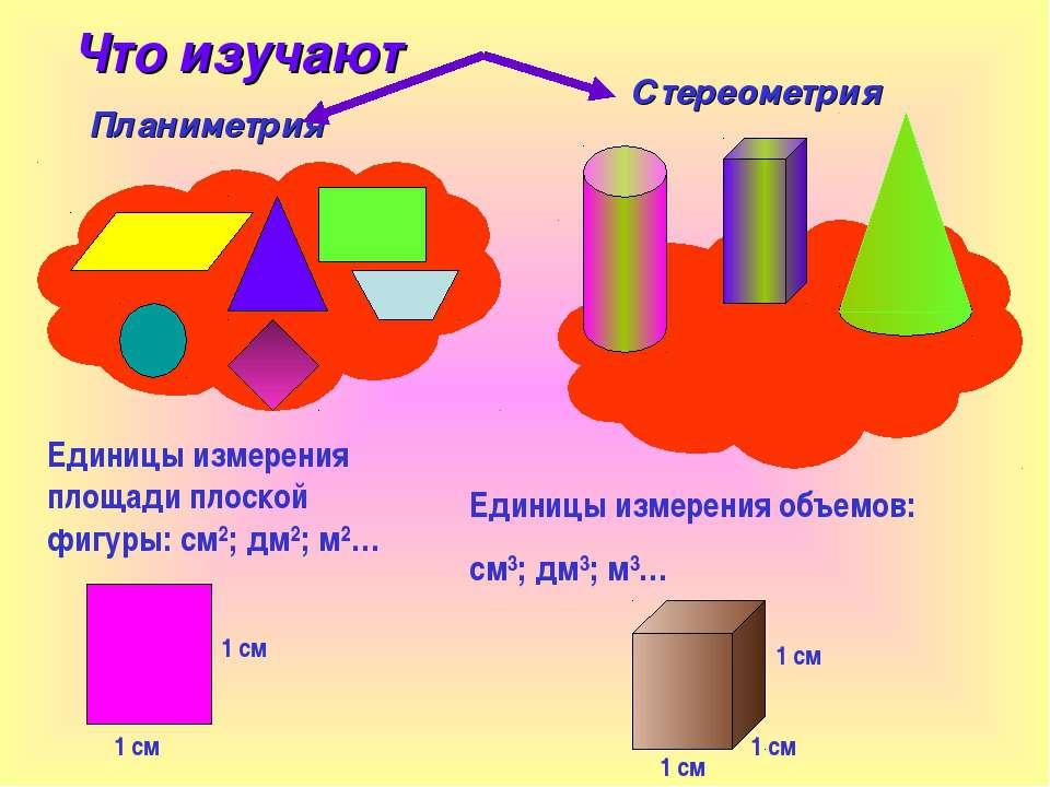 Планиметрия Стереометрия Единицы измерения площади плоской фигуры: см²; дм²; ...