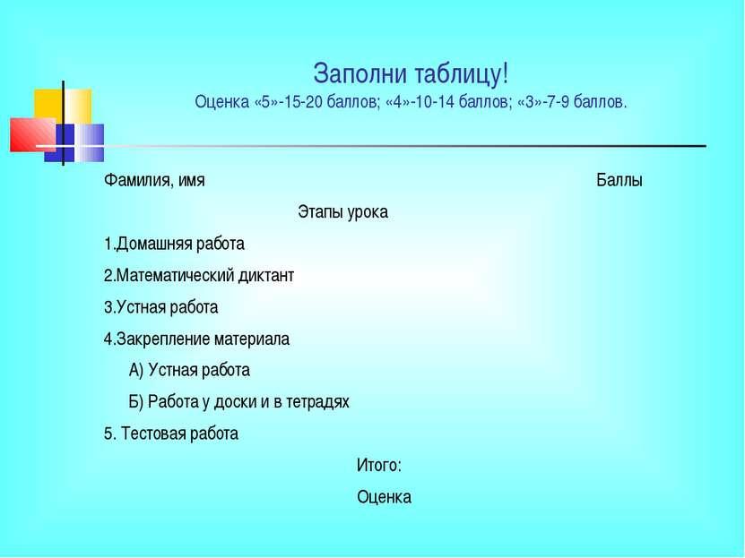 Заполни таблицу! Оценка «5»-15-20 баллов; «4»-10-14 баллов; «3»-7-9 баллов. Ф...