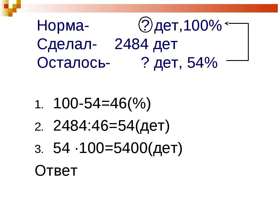 Норма- ? дет,100% Сделал- 2484 дет Осталось- ? дет, 54% 100-54=46(%) 2484:46=...