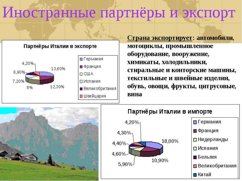 Иностранные партнёры и экспорт Страна экспортирует: автомобили, мотоциклы, пр...