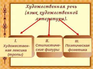 Художественная речь (язык художественной литературы). I. Художествен-ная лекс...