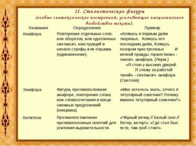 II. Стилистические фигуры (особые синтаксические построения, усиливающие эмоц...
