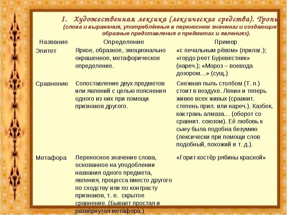 Художественная лексика (лексические средства). Тропы (слова и выражения, упот...
