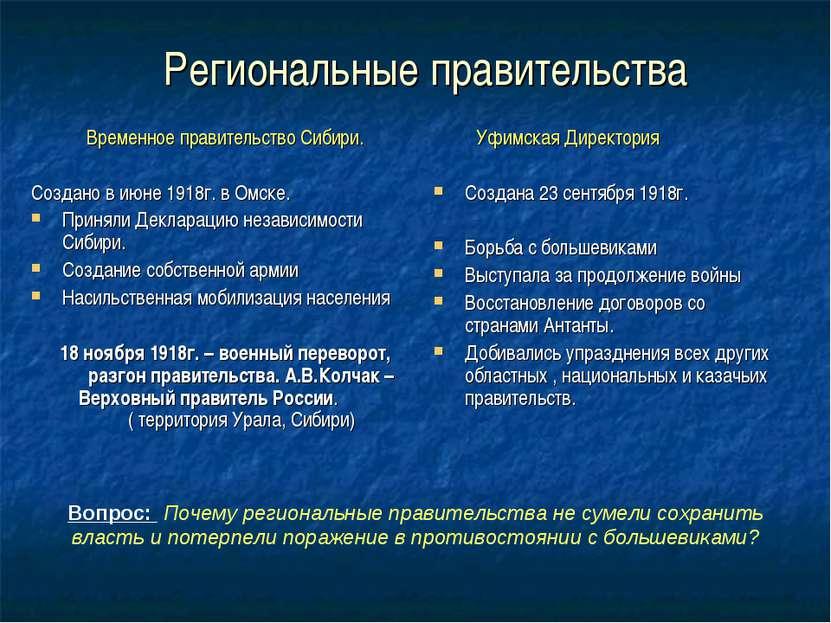 Региональные правительства Временное правительство Сибири. Создано в июне 191...