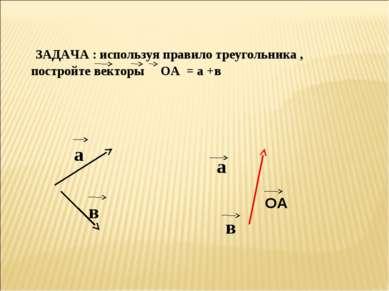 ЗАДАЧА : используя правило треугольника , постройте векторы ОА = а +в а в в ОА а