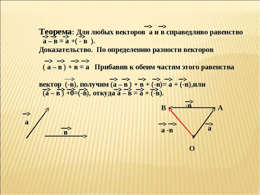 Теорема: Для любых векторов а и в справедливо равенство а – в = а +( - в ). Д...