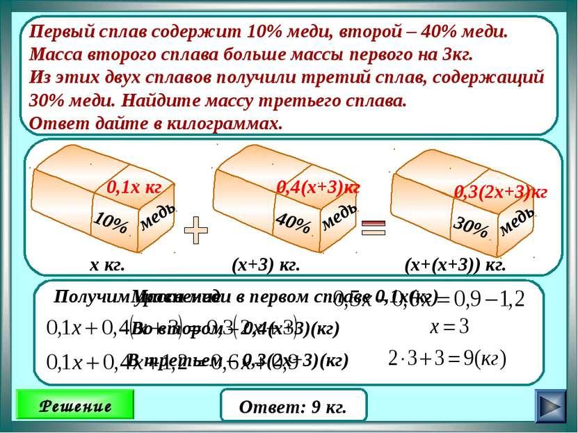 Ответ: 9 кг. х кг. (х+3) кг. (х+(х+3)) кг. 0,4(х+3)кг 0,3(2х+3)кг Первый спла...