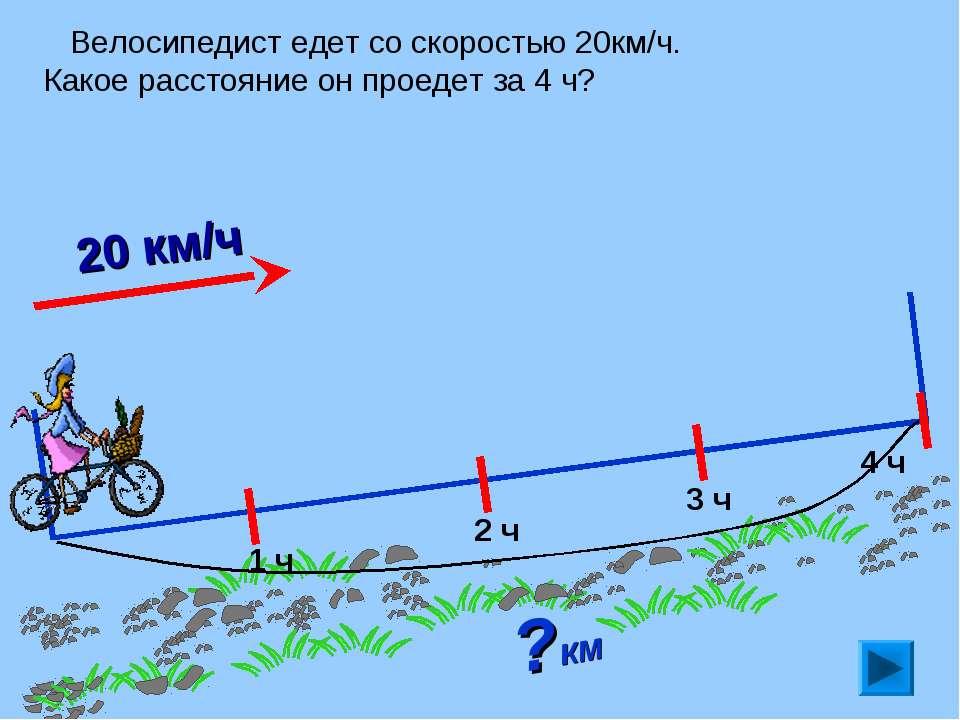 Велосипедист едет со скоростью 20км/ч. Какое расстояние он проедет за 4 ч? ?к...
