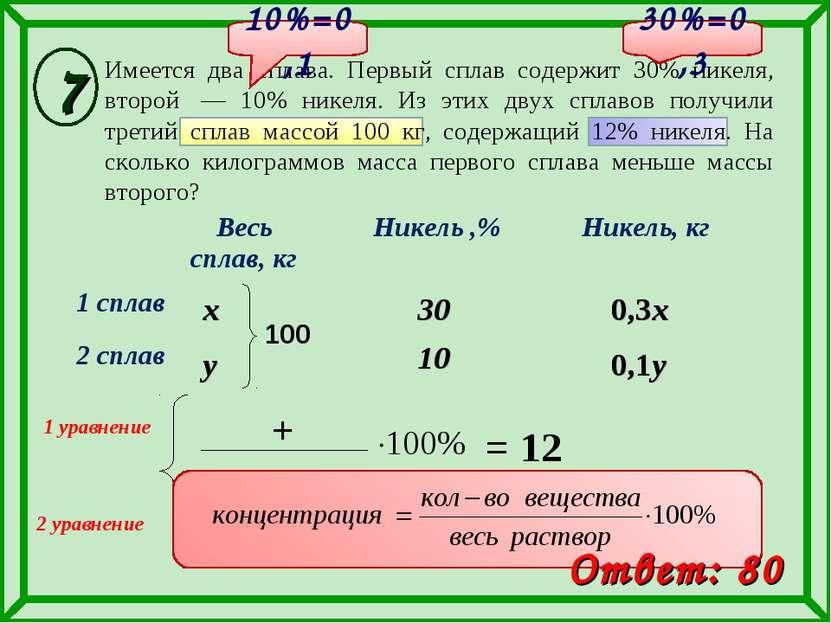 0,1y 0,3x y x Имеется два сплава. Первый сплав содержит 30% никеля, второй —...