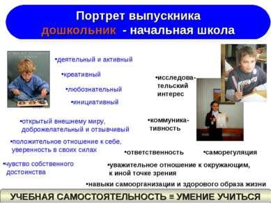 Портрет выпускника дошкольник - начальная школа деятельный и активный креатив...