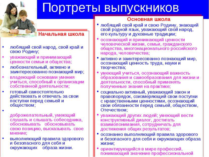 Портреты выпускников Начальная школа любящий свой народ, свой край и свою Род...