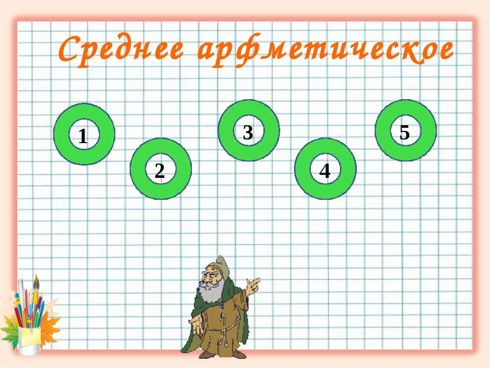 Среднее арфметическое 1 5 3 2 4