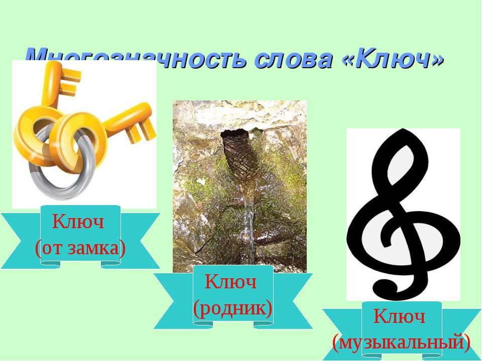 Многозначность слова «Ключ» Ключ (от замка) Ключ (родник) Ключ (музыкальный)