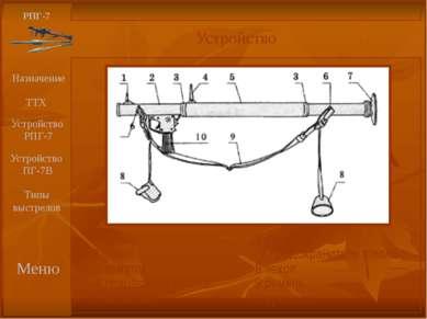 РПГ-7 Назначение РПГ-7 предназначен для борьбы с танками, самоходно-артиллери...
