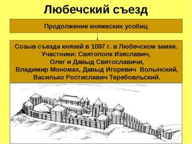 Любечский съезд Продолжение княжеских усобиц Созыв съезда князей в 1097 г. в ...