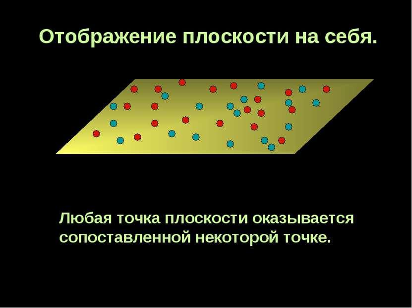 Отображение плоскости на себя. Любая точка плоскости оказывается сопоставленн...