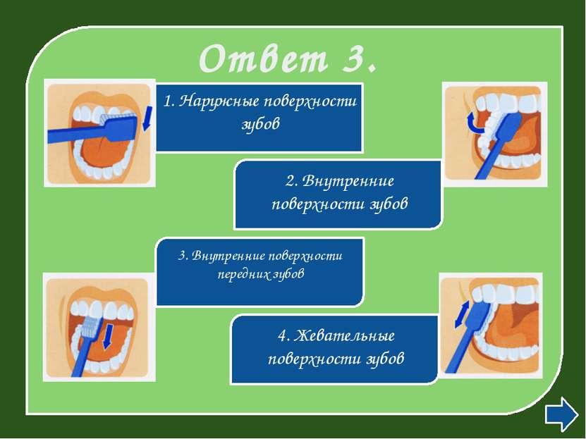 Личная гигиена является залогом сохранения и укрепления здоровья человека. За...