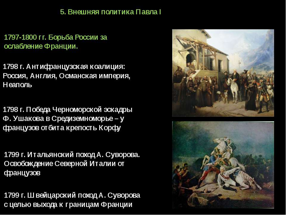 5. Внешняя политика Павла I 1798 г. Антифранцузская коалиция: Россия, Англия,...