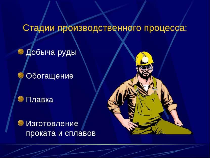 Стадии производственного процесса: Добыча руды Обогащение Плавка Изготовление...