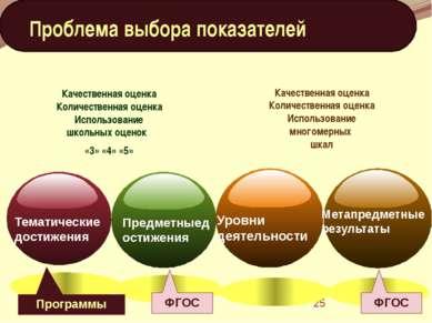 Качественная оценка Количественная оценка Использование школьных оценок «3» «...