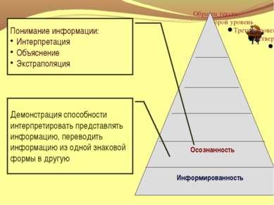 Информированность Осознанность Понимание информации: Интерпретация Объяснение...