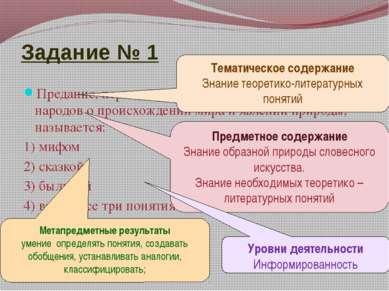 Задание № 1 Предание, передающее представление древних народов о происхождени...