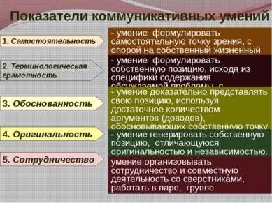Показатели коммуникативных умений 1. Самостоятельность - умение формулировать...