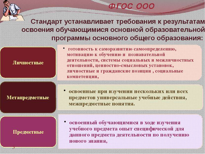 Стандарт устанавливает требования к результатам освоения обучающимися основно...