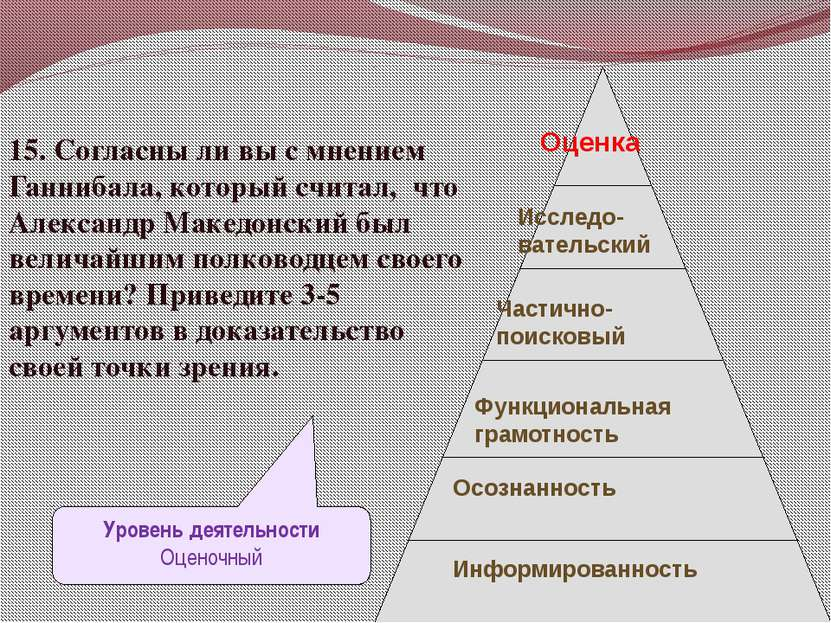 15. Согласны ли вы с мнением Ганнибала, который считал, что Александр Македон...