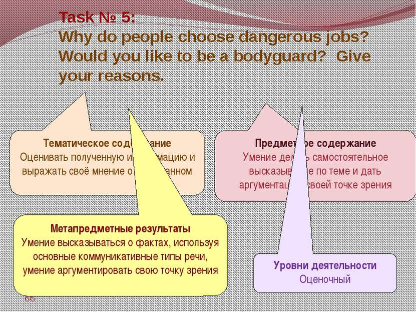 Task № 5: Why do people choose dangerous jobs? Would you like to be a bodygua...