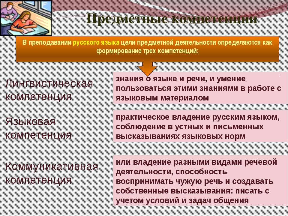 Предметные компетенции В преподавании русского языка цели предметной деятельн...