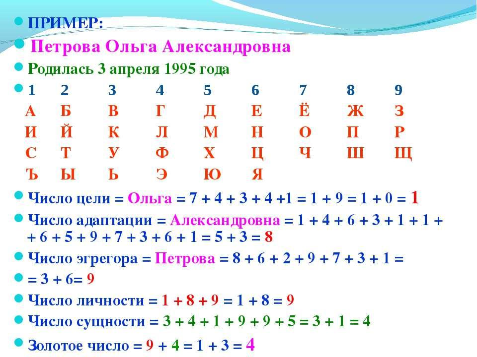 ПРИМЕР: Петрова Ольга Александровна Родилась 3 апреля 1995 года 1 2 3 4 5 6 7...