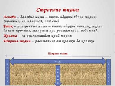 Строение ткани Основа – долевые нити – нити, идущие вдоль ткани. (прочные, не...