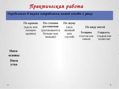 Практическая работа Определение в ткани направления нитей основы и утка По кр...