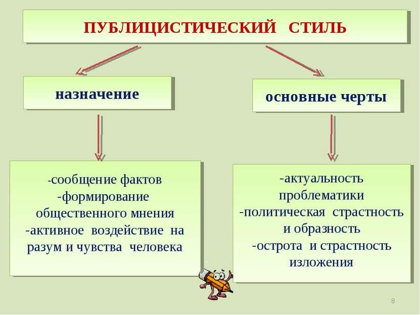 ПУБЛИЦИСТИЧЕСКИЙ СТИЛЬ основные черты назначение -сообщение фактов -формирова...