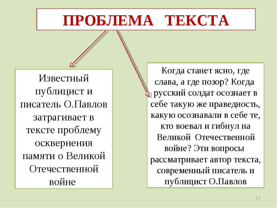 ПРОБЛЕМА ТЕКСТА Известный публицист и писатель О.Павлов затрагивает в тексте ...