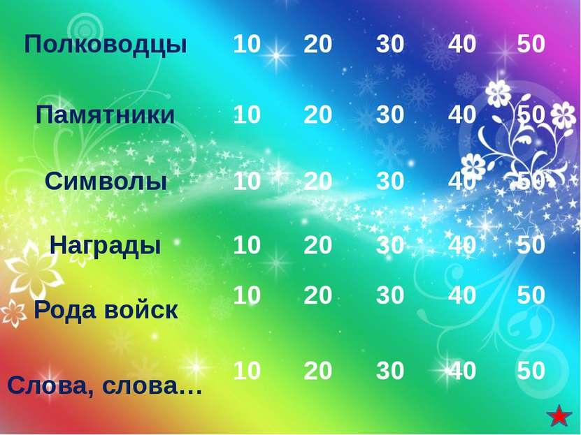 Полководцы 50 Великий русский полководец, не проигравший за всю свою долгую ж...